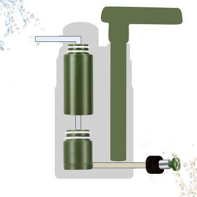 تصفیه کننده آب